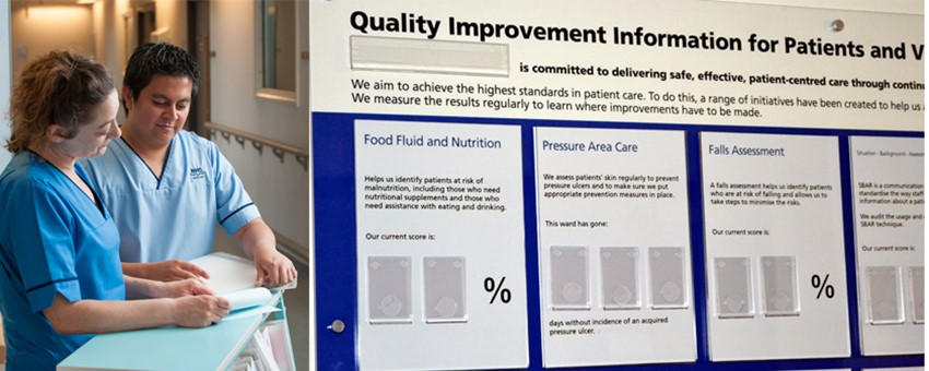 Image of quality improvement boards