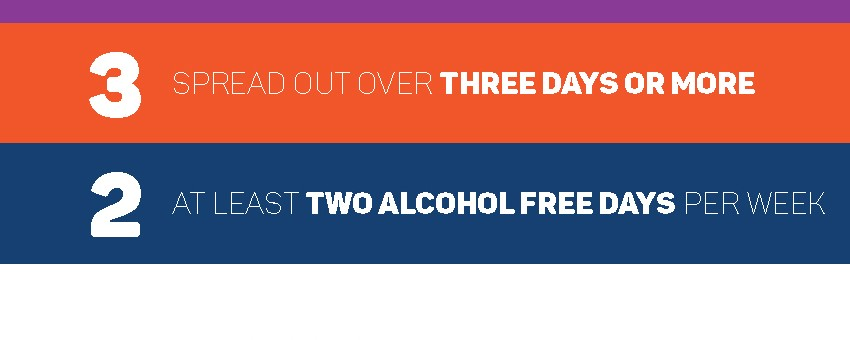 Alcohol -  Know the numbers banner4