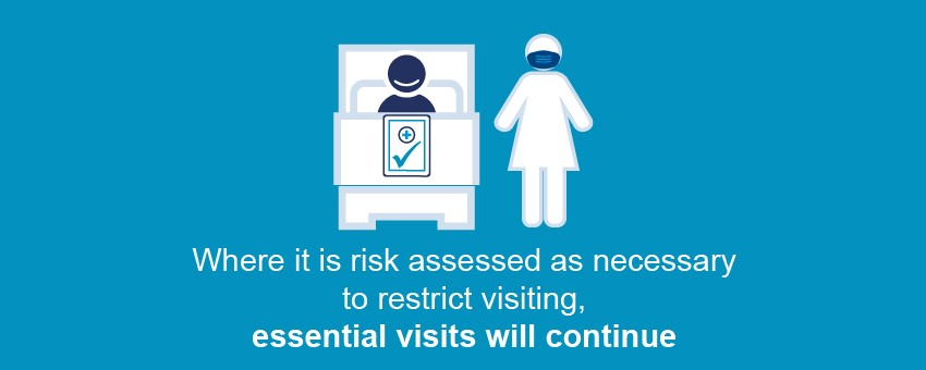 Restricted visiting, essential visits will continue - Apr 21
